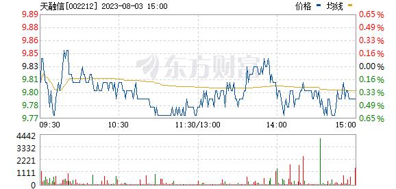 南洋股份(002212)