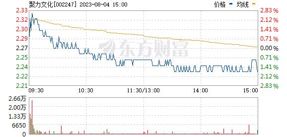 帝龙文化(002247)