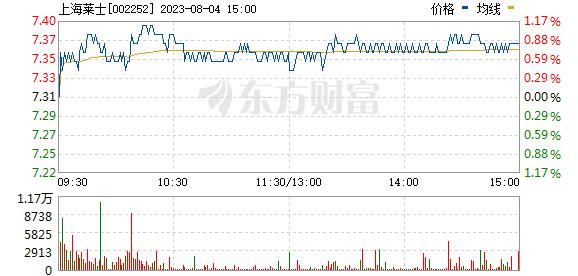 上海莱士(002252)