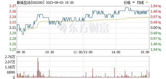 ���绥��(002280)