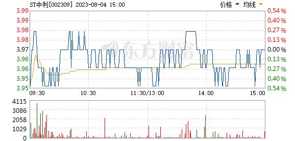 中利集团(002309)