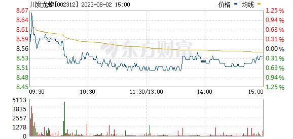 *ST三泰(002312)
