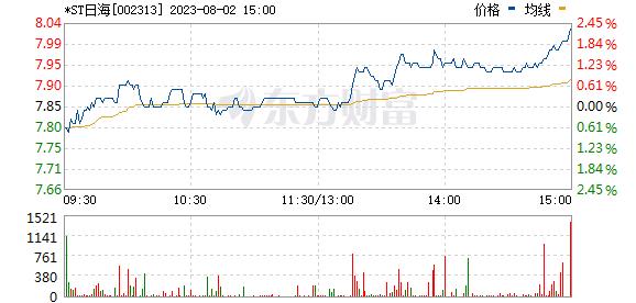 日海通讯(002313)