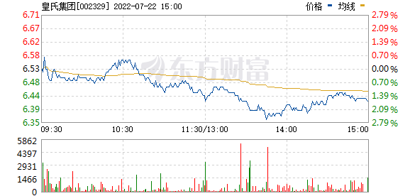 皇氏集团(002329)