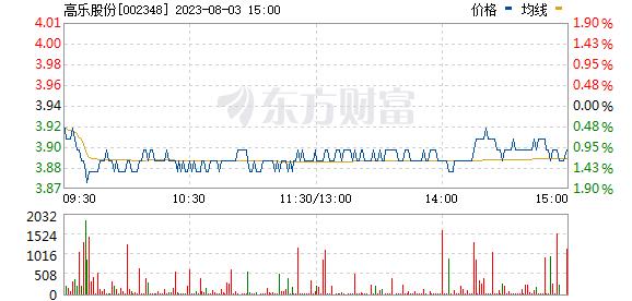 高乐股份(002348)
