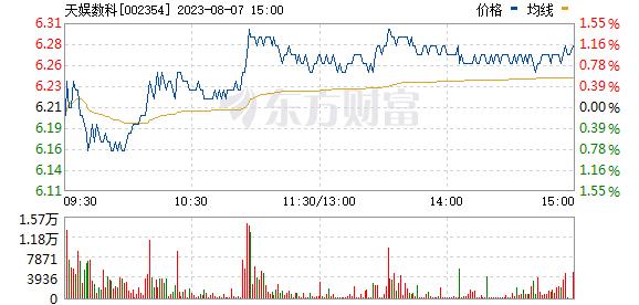 天神娱乐(002354)
