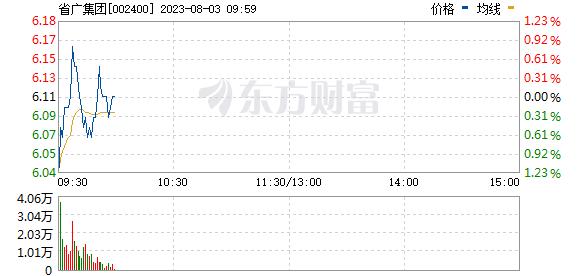 省广股份(002400)