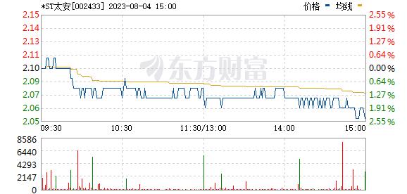 太安堂(002433)
