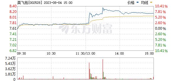 英飞拓(002528)