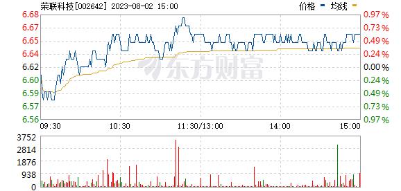 荣之联(002642)