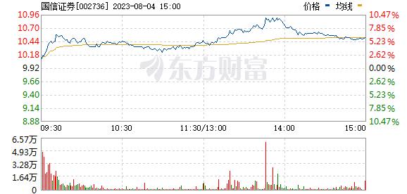 国信证券(002736)