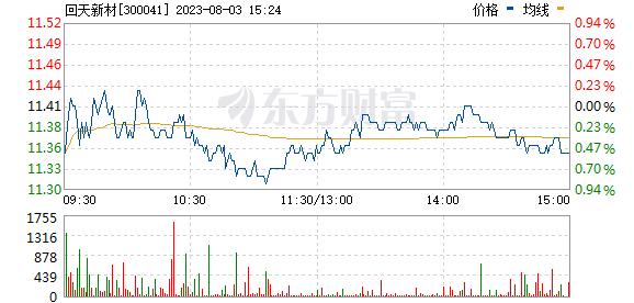 回天新材(300041)