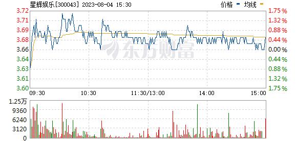 星辉娱乐(300043)