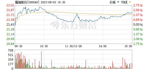 福瑞股份(300049)