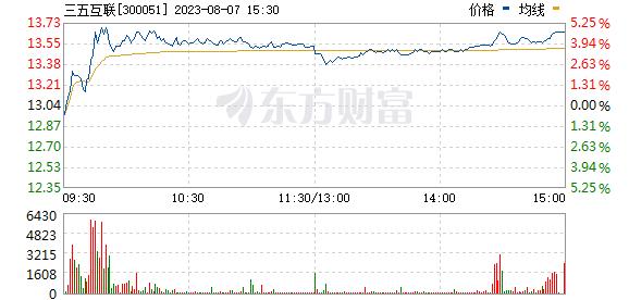 三五互联(300051)