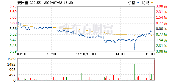 安居宝(300155)