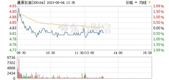 通源石油(300164)