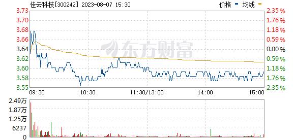 明家联合(300242)