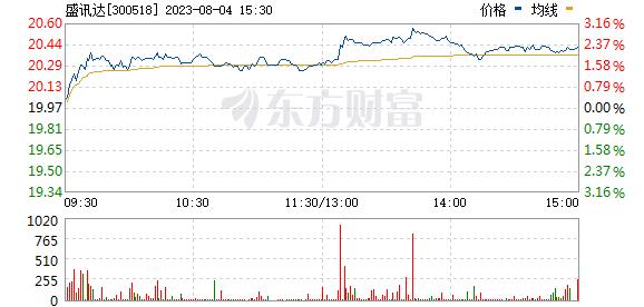 盛讯达(300518)
