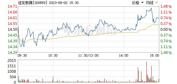 佳发安泰(300559)