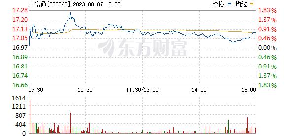中富通(300560)