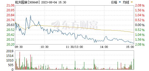 杭州园林(300649)