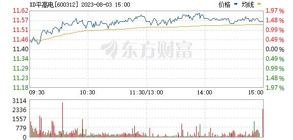 平高电气(600312)