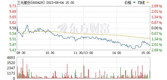 三元股份(600429)