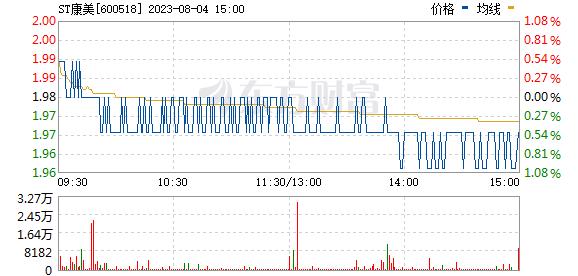 康美药业(600518)