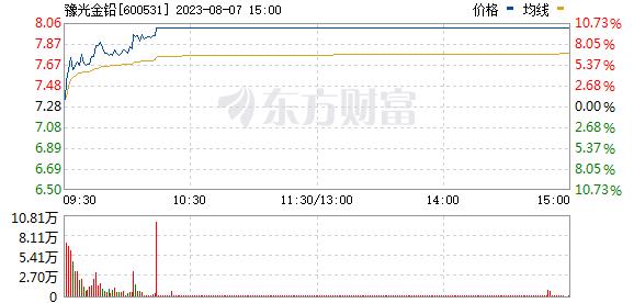 豫光金铅(600531)