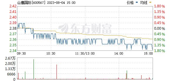 山鹰纸业(600567)