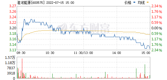 皖江物流(600575)