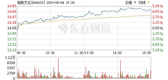 浙报传媒(600633)