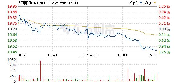 大商股份(600694)