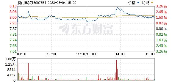 厦门国贸(600755)