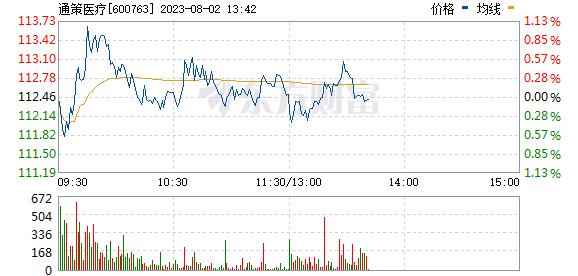 通策医疗(600763)
