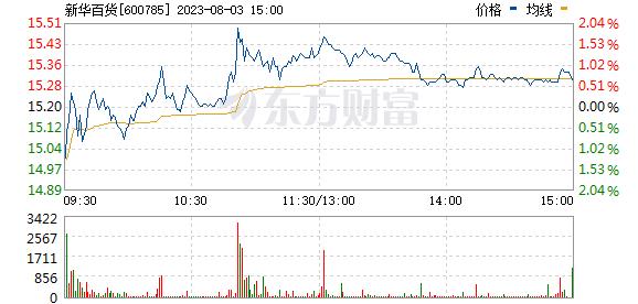 新华百货(600785)