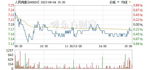 人民同泰(600829)