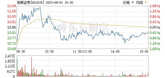 外汇黄金返佣 12月25日【周三实盘分析 牛股推荐】《下午版》