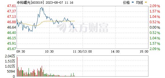 中科曙光(603019)