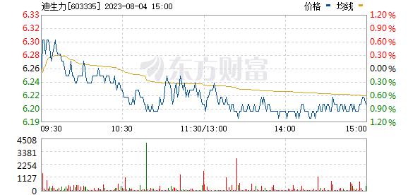 迪生力(603335)