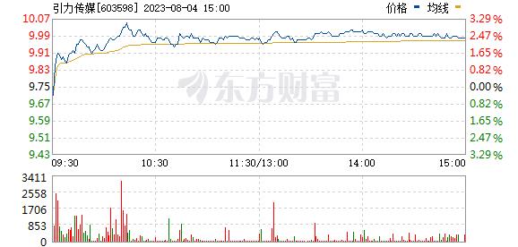 引力传媒(603598)