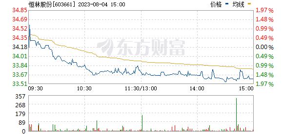 恒林股份(603661)