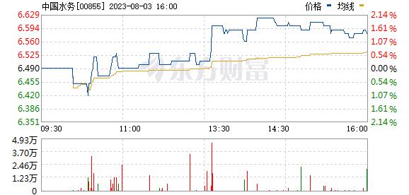 中国极速快三大小单双技巧