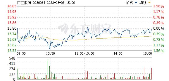 R图 003006_0