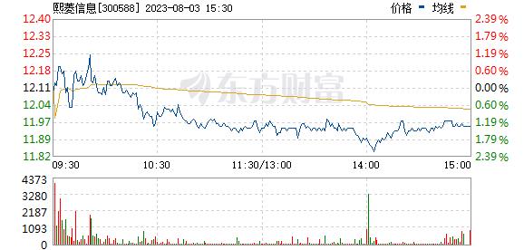 R图 300588_0
