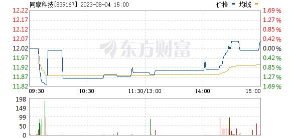 《【恒达娱乐登录注册平台】新三板精选层32只股上市10只收涨 N同享领涨》