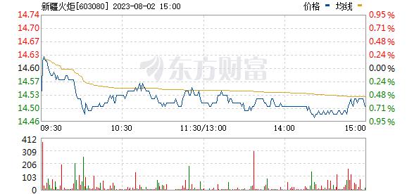 R图 603080_0