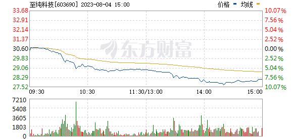 苏博特股票涨停原因业绩大幅预增