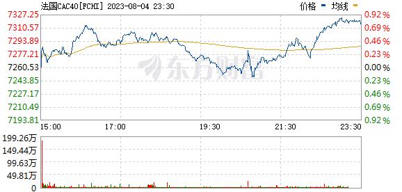 R图 FCHI_0